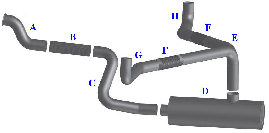 Freightliner Columbia model exhaust layout dual exhaust
